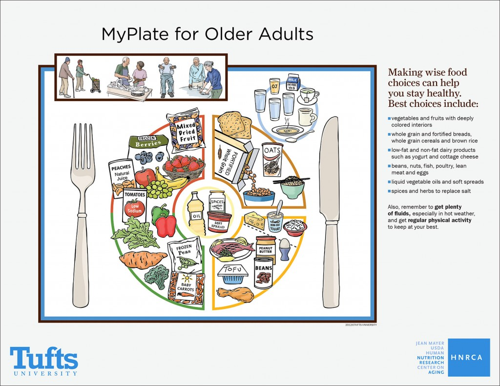 physical activity intimidating for seniors pdf