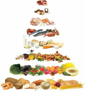 Home Care Simpsonville SC - What Foods Are Best for Your Elderly Parent?